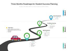 Three Months Roadmaps For Student Success Planning