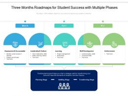 Three Months Roadmaps For Student Success With Multiple Phases