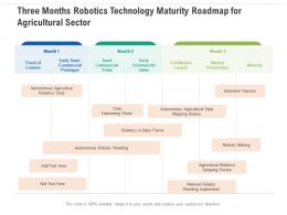 Three Months Robotics Technology Maturity Roadmap For Agricultural Sector