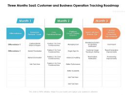 Three Months SaaS Customer And Business Operation Tracking Roadmap