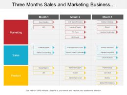 Three Months Sales And Marketing Business Development Swimlane