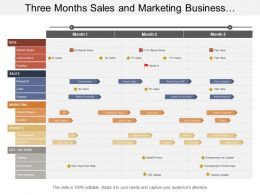 Three Months Sales And Marketing Business Development Timeline