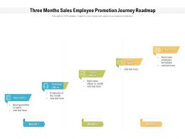 Three Months Sales Employee Promotion Journey Roadmap