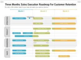 Three Months Sales Execution Roadmap For Customer Retention