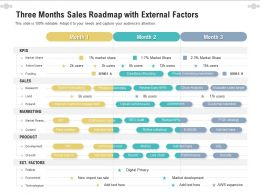 Three Months Sales Roadmap With External Factors