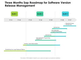 Three Months Sap Roadmap For Software Version Release Management