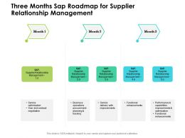 Three Months Sap Roadmap For Supplier Relationship Management