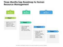 Three Months Sap Roadmap To Human Resource Management