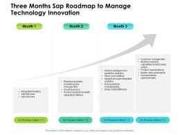 Three Months Sap Roadmap To Manage Technology Innovation