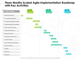 Three Months Scaled Agile Implementation Roadmap With Key Activities