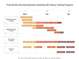 Three Months Security Awareness Roadmap With Various Training Programs