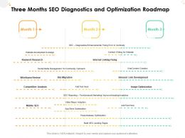 Three Months SEO Diagnostics And Optimization Roadmap