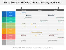Three Months Seo Paid Search Display Add And Digital Marketing Timeline