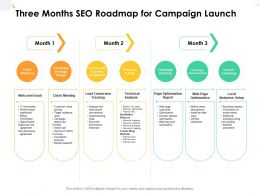 Three Months SEO Roadmap For Campaign Launch