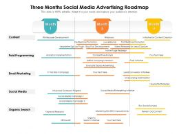 Three Months Social Media Advertising Roadmap