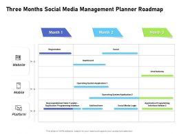 Three Months Social Media Management Planner Roadmap