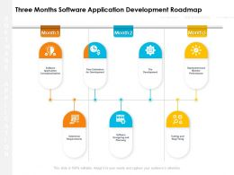 Three Months Software Application Development Roadmap