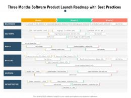 Three Months Software Product Launch Roadmap With Best Practices