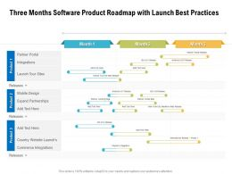 Three Months Software Product Roadmap With Launch Best Practices