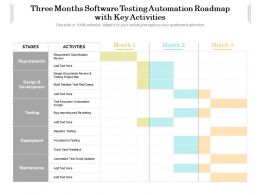 Three Months Software Testing Automation Roadmap With Key Activities