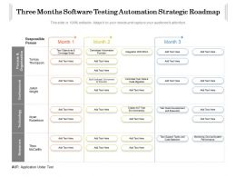 Three Months Software Testing Automation Strategic Roadmap