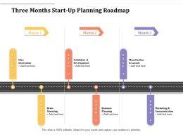 Three Months Start Up Planning Roadmap