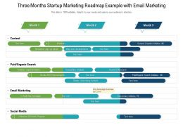 Three Months Startup Marketing Roadmap Example With Email Marketing