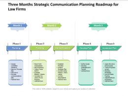 Three Months Strategic Communication Planning Roadmap For Law Firms