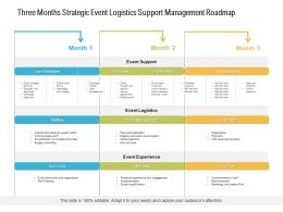 Three Months Strategic Event Logistics Support Management Roadmap