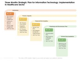 Three Months Strategic Plan For Information Technology Implementation In Healthcare Sector