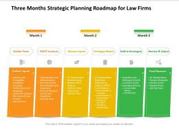 Three Months Strategic Planning Roadmap For Law Firms