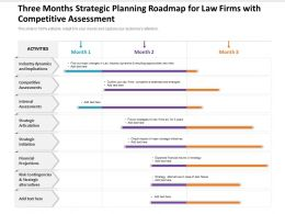 Three Months Strategic Planning Roadmap For Law Firms With Competitive Assessment