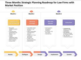 Three Months Strategic Planning Roadmap For Law Firms With Market Position