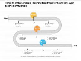 Three Months Strategic Planning Roadmap For Law Firms With Metric Formulation