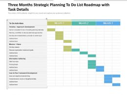 Three Months Strategic Planning To Do List Roadmap With Task Details
