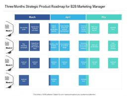 Three Months Strategic Product Roadmap For B2B Marketing Manager