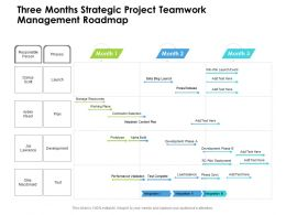 Three Months Strategic Project Teamwork Management Roadmap