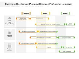 Three Months Strategy Planning Roadmap For Capital Campaign