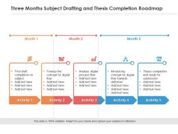 Three Months Subject Drafting And Thesis Completion Roadmap