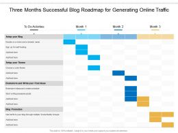 Three Months Successful Blog Roadmap For Generating Online Traffic