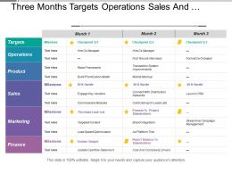 Three Months Targets Operations Sales And Business Timeline
