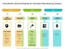 Three Months Technical Roadmap For Automation Manufacturing Company