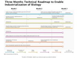 Three Months Technical Roadmap To Enable Industrialization Of Biology