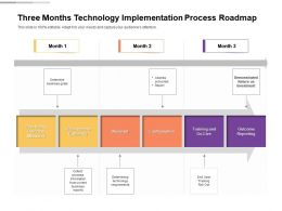Three Months Technology Implementation Process Roadmap