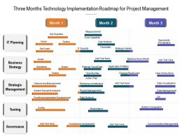 Three Months Technology Implementation Roadmap For Project Management