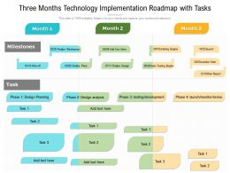 Three Months Technology Implementation Roadmap With Tasks