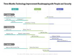 Three Months Technology Improvement Roadmapping With People And Security