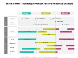 Three Months Technology Product Feature Roadmap Example