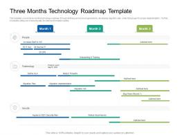 Three Months Technology Roadmap Timeline Powerpoint Template