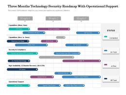 Three Months Technology Security Roadmap With Operational Support